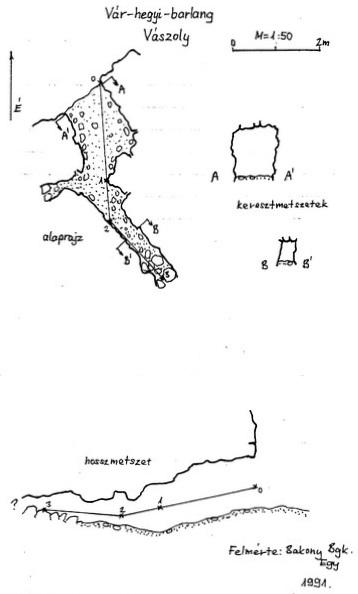 Felmérési rajz (Bakony Barlangkutató Egyesület, 1991.)